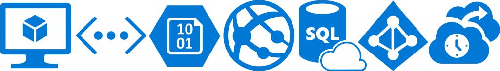 Azure_Infrastructure